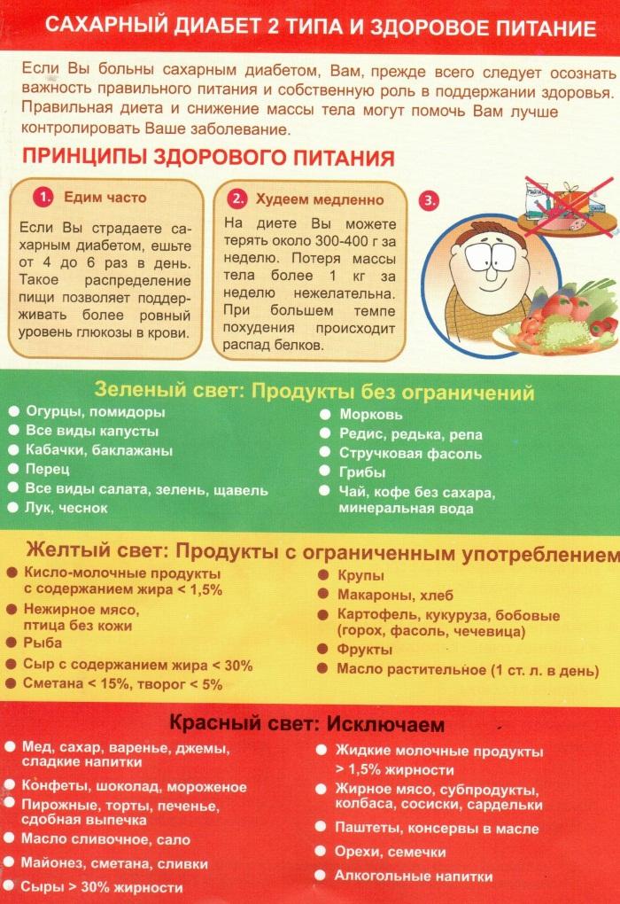 Как проявляется сахарный диабет? первые признаки сахарного диабета - sammedic.ru