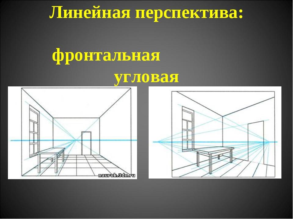 Перспектива как иллюзия восприятия