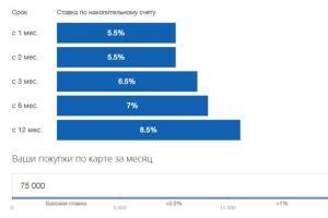 Отзывы о втб: «мастер-счёт и платежи в интернет-банке»   банки.ру