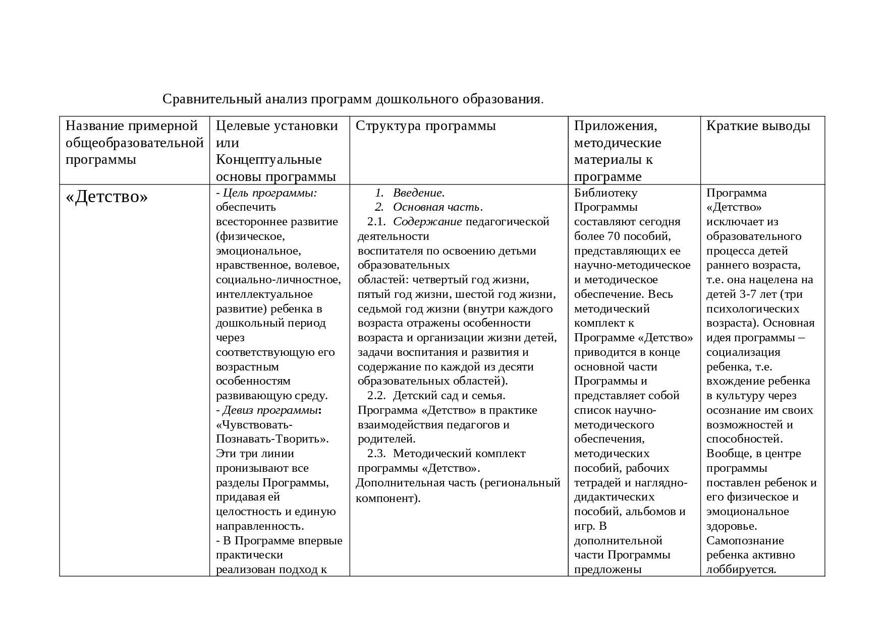 Сравнительная педагогика: история, этапы развития и задачи