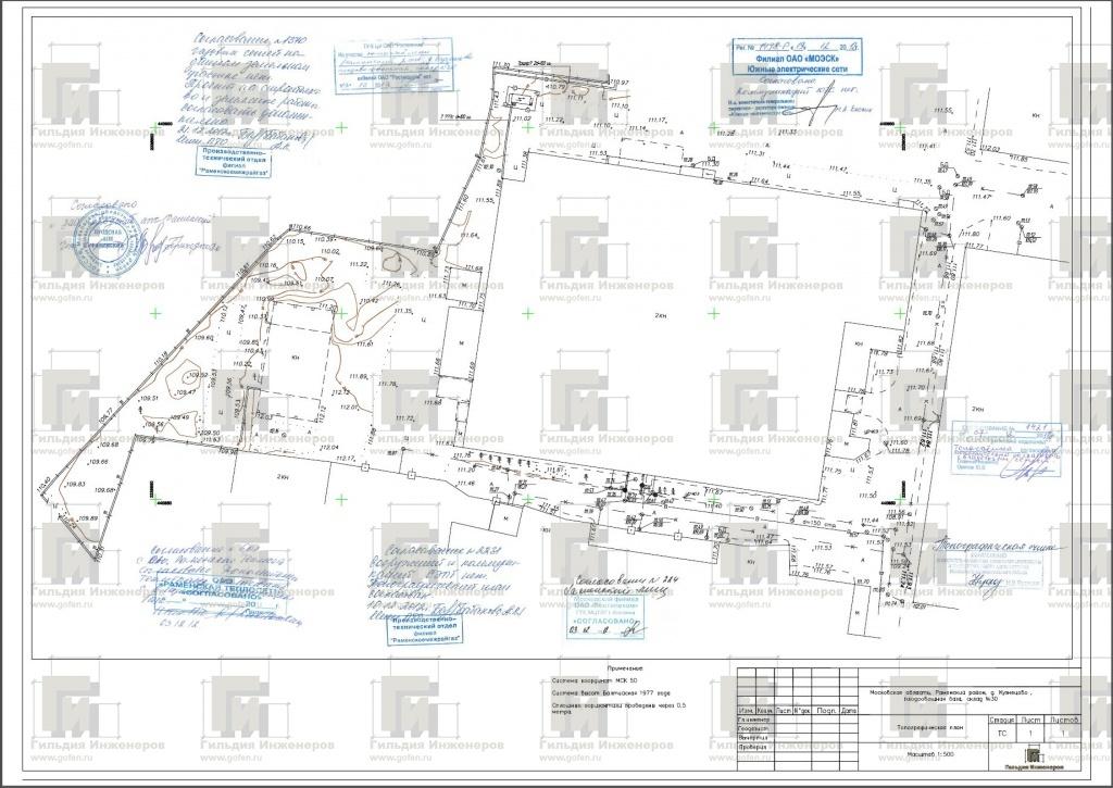 Географические модели. географическая карта, план местности. их основные параметры и элементы (масштаб, условные знаки, способы картографического изображения, градусная сеть)