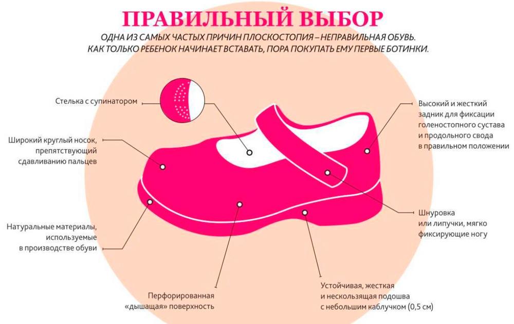Супинатор в обуви – что это такое?