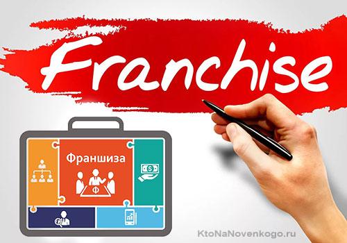 Что такое франшиза простыми словами в бизнесе: преимущества и недостатки