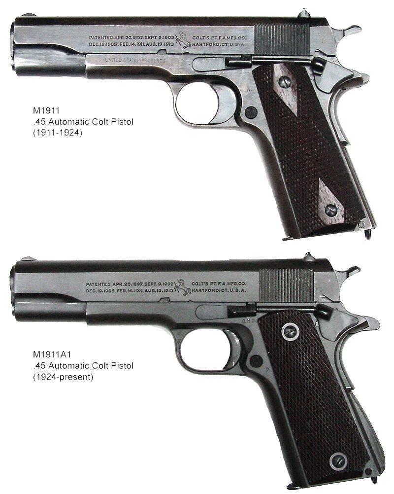 Что такое газовый пистолет, как работает?