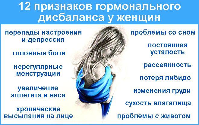 Гормональный сбой у женщин: симптомы, признаки, какие бывают нарушения