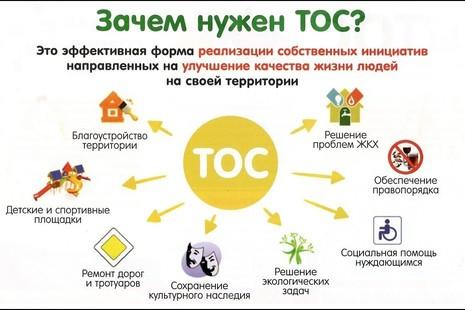 Тос-территориальное общественное самоуправление, что это такое, для чего нужен, как создается.