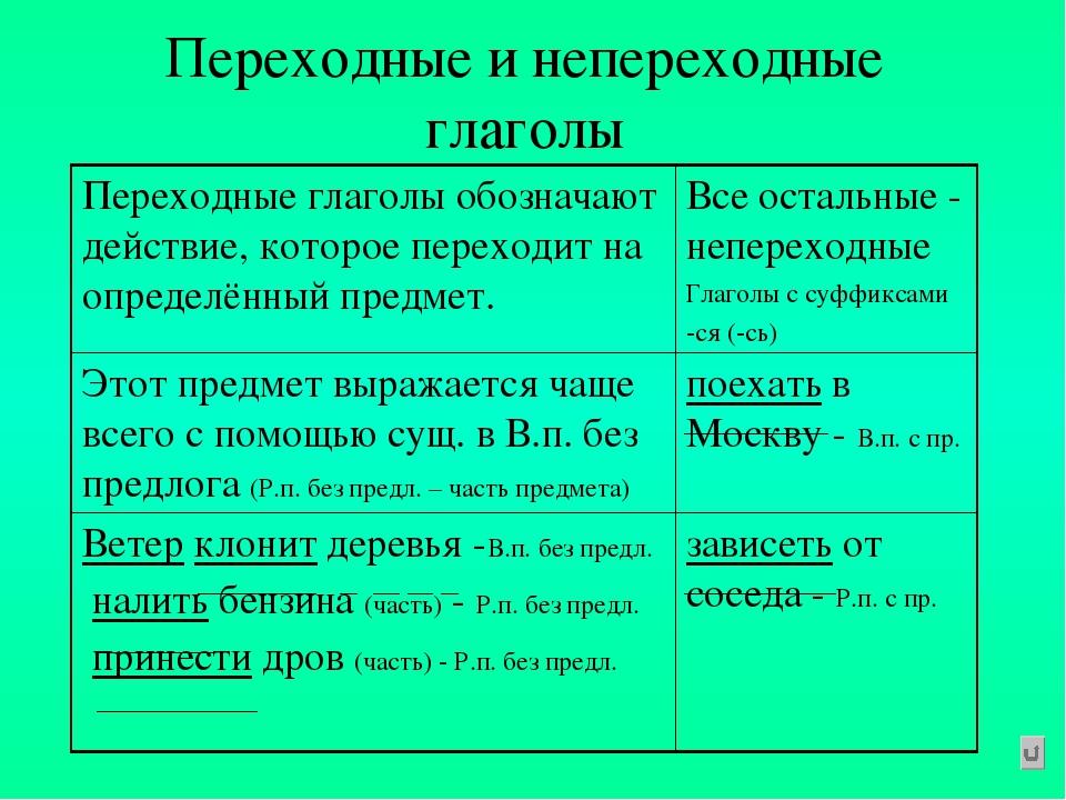 Переходные и непереходные глаголы, как определить переходность глагола на примерах