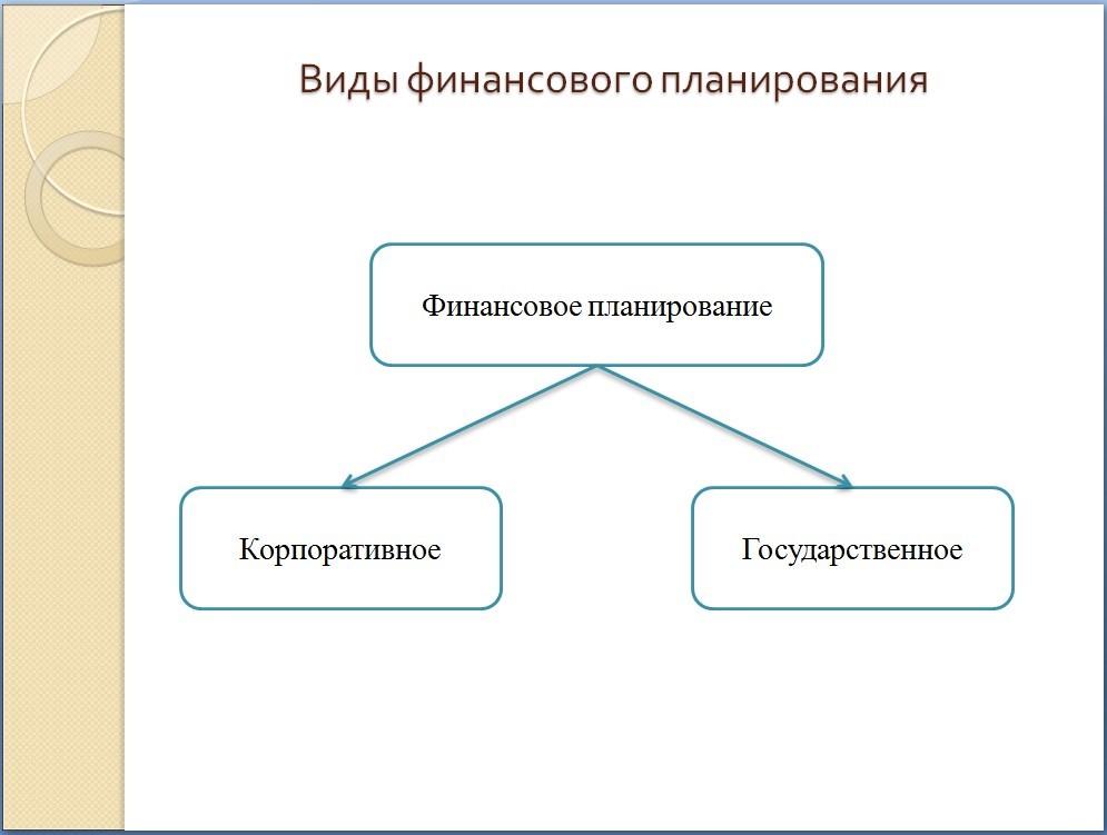 Как сделать презентацию на компьютере со слайдами - пошаговая инструкция