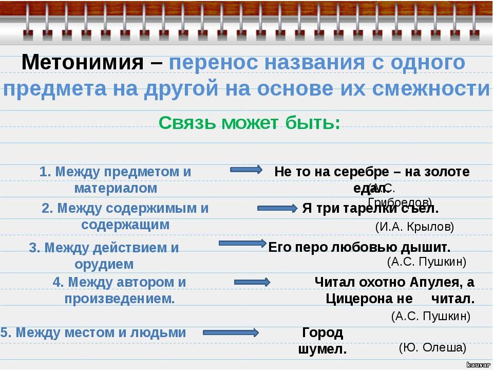 Что такое метонимия? разновидности оборотов в речи
