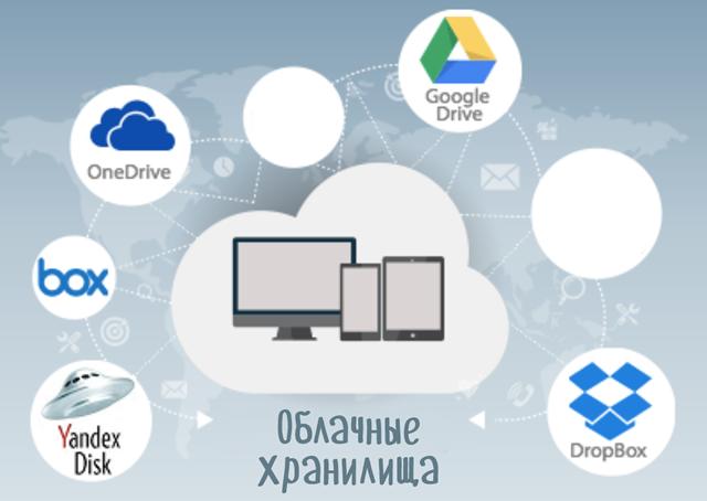 Заработок на файлообменниках за счет скачиваний файлов: лучшие сайты