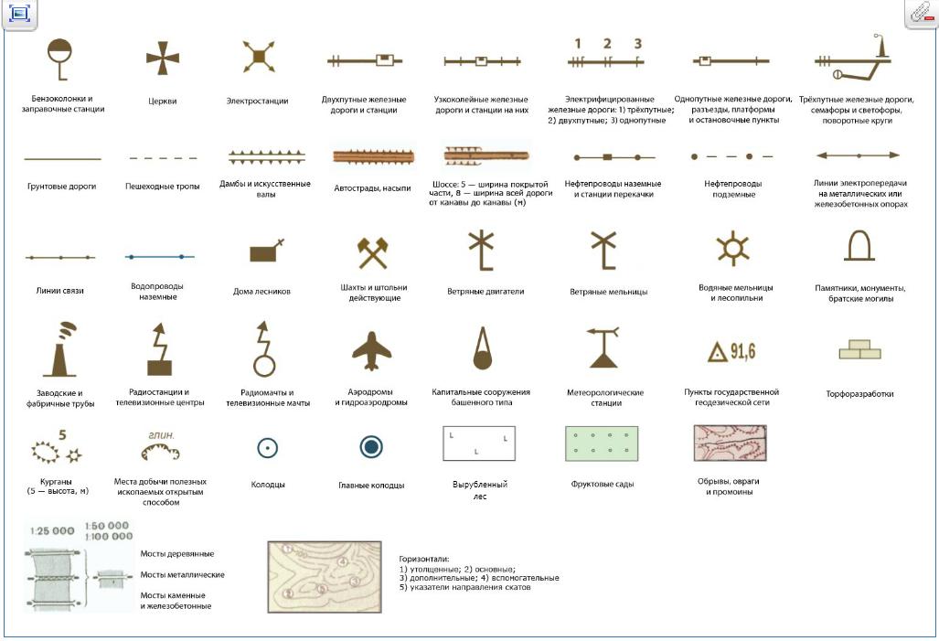 Географическая карта — википедия