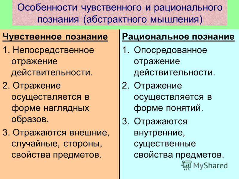 Рациональное познание - моя психология