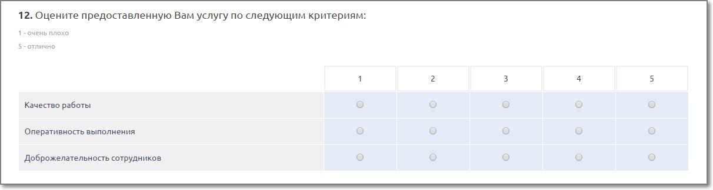 Типы вопросов. вопросы закрытого и открытого типа. примеры