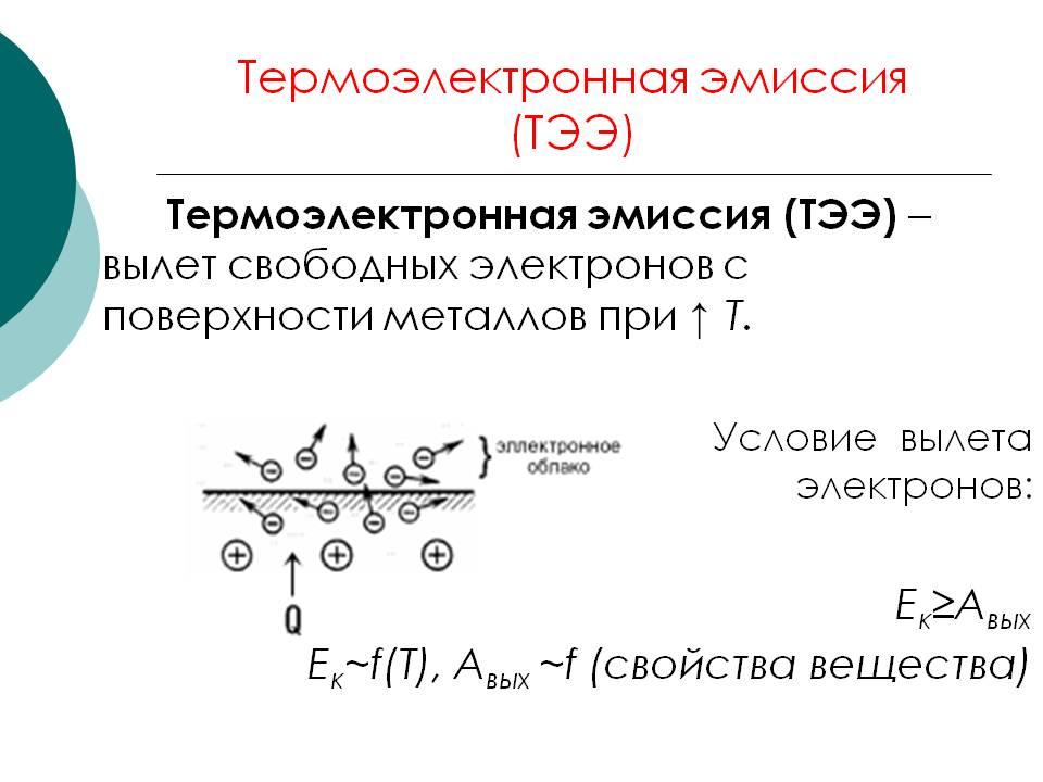 Явление - термоэлектронная эмиссия  - большая энциклопедия нефти и газа, статья, страница 2