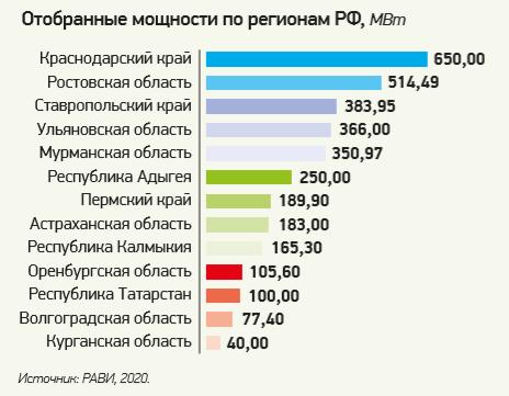 Рынок труда. спрос и предложение на рынке труда. рынок труда в россии