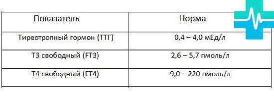 Тиреокальцитонин
