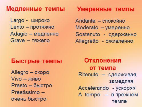Темп (музыка) — википедия. что такое темп (музыка)