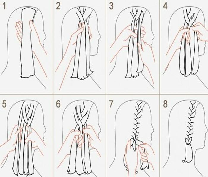 Косички зизи (15 фото): как плести и ухаживать