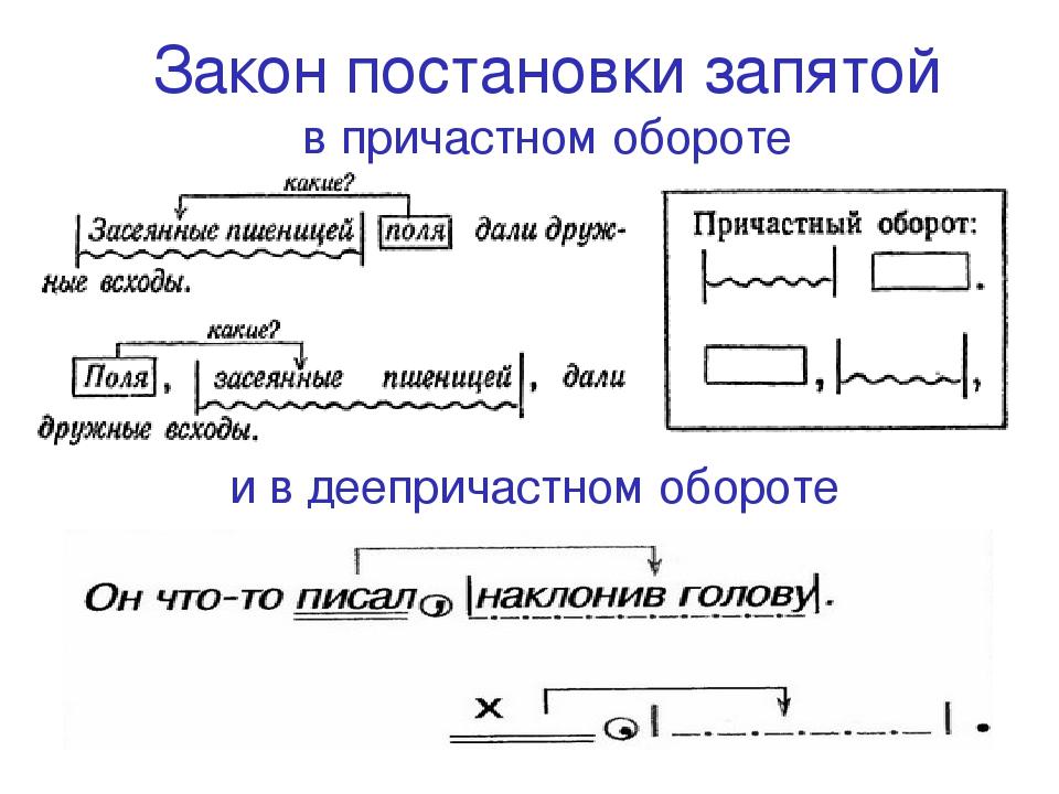 Деепричастие — википедия с видео // wiki 2