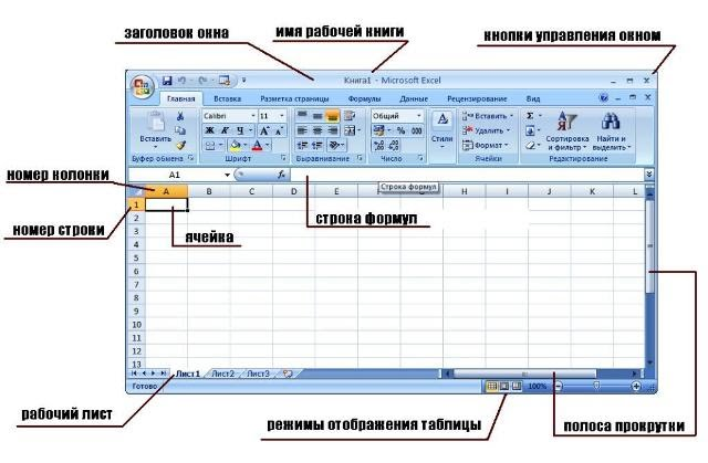 Прикладная среда табличного процессора excel. общая характеристика табличного процессора