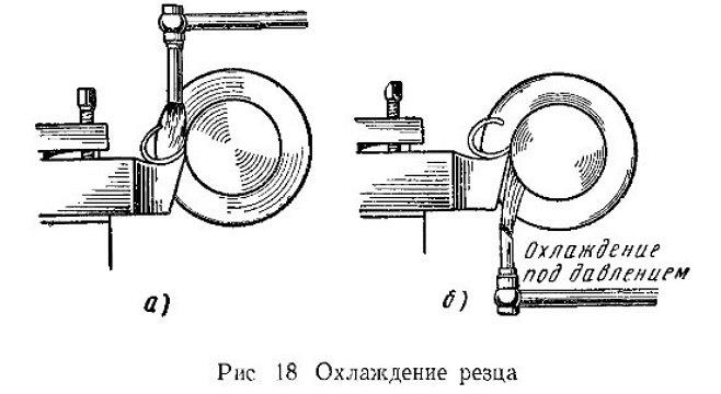 Смазочно-охлаждающая жидкость для станков: классификация сож по составу, структура и использование