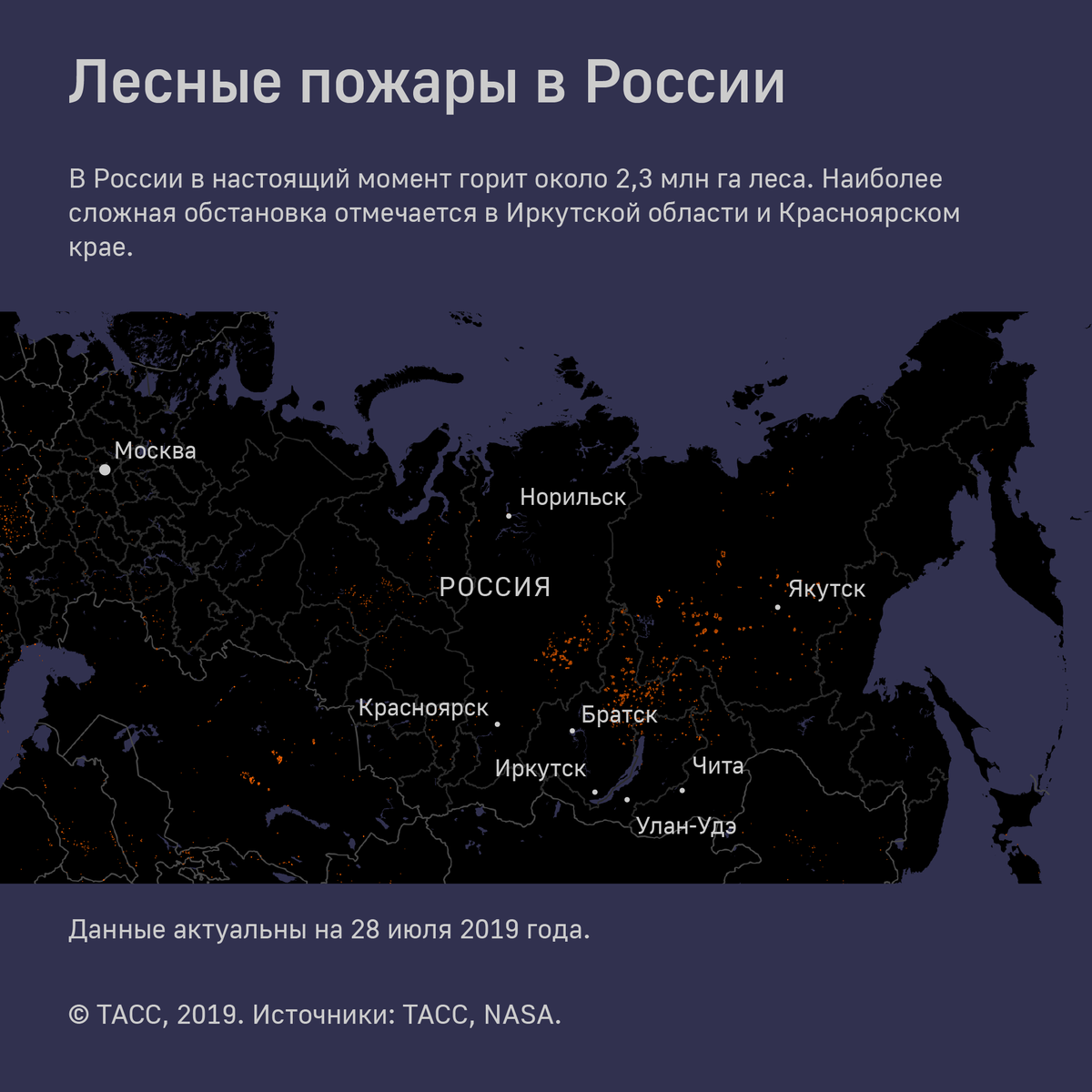 Государственное информационное агентство россии тасс. досье