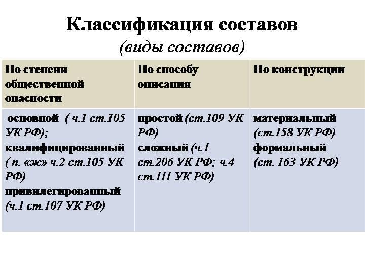 Грабёж — википедия с видео // wiki 2
