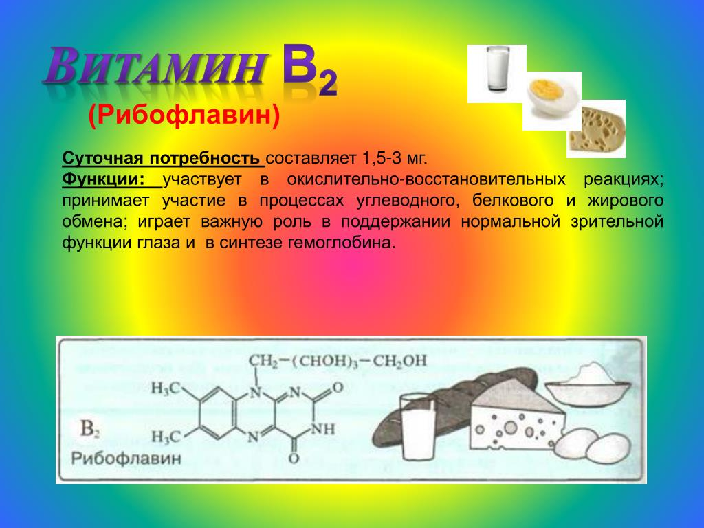Рибофлавин — инструкция по применению, описание, вопросы по препарату