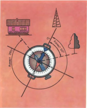 Как компасом и транспортиром рассчитать магнитный азимут