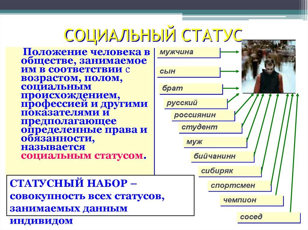 Что такое статус в вк, как поставить статус в вк (вконтакте) блог ивана кунпана