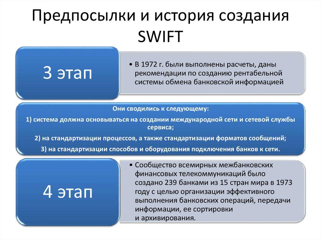 Что такое swift код сбербанка — зачем нужен, как узнать, отправить и получить свифт-перевод сбербанка