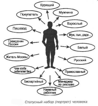 Интерпретация (методология)