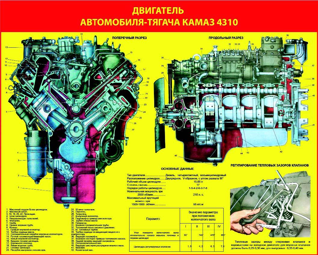 Конструкция двигателей mpi