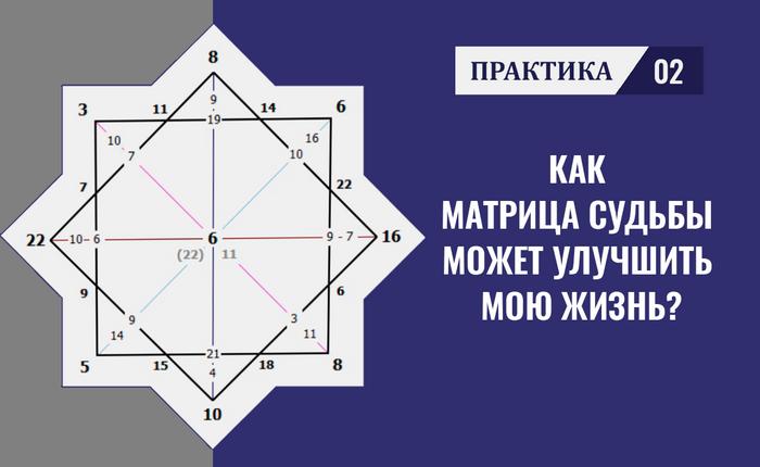 Метод матрица судьбы. с чего начинать? пошаговый план для новичка.