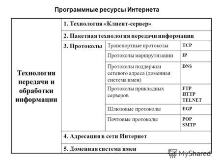 Сетевые протоколы | информатика