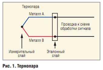 Термопара — википедия