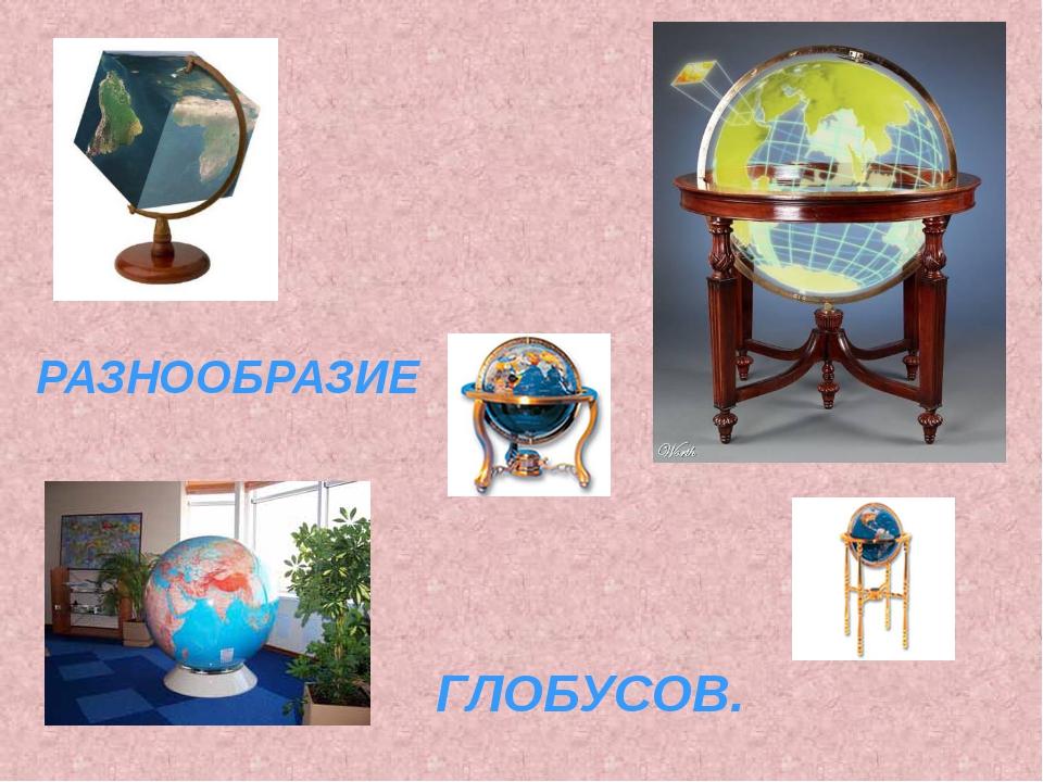 Что такое глобус