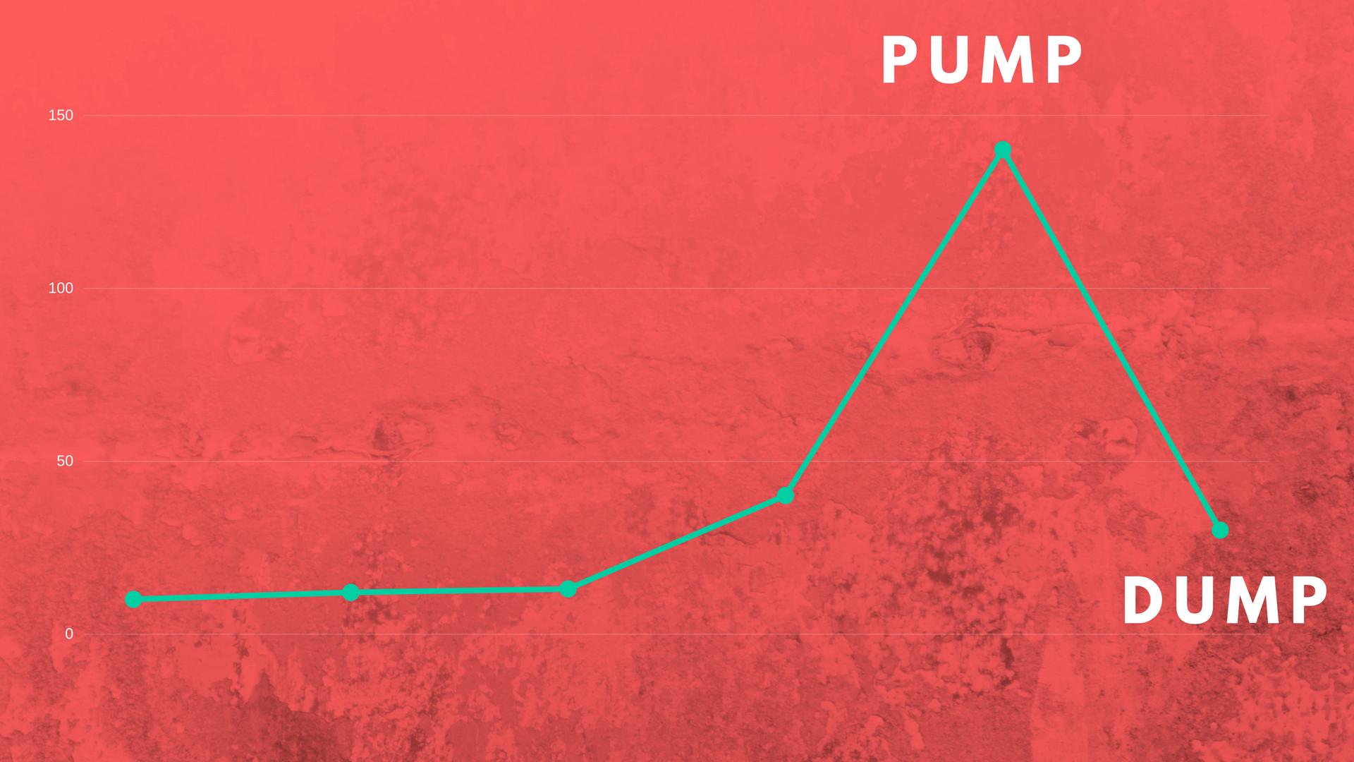 Pump and dump и хомячки — что такое памп и дамп криптовалют на бирже