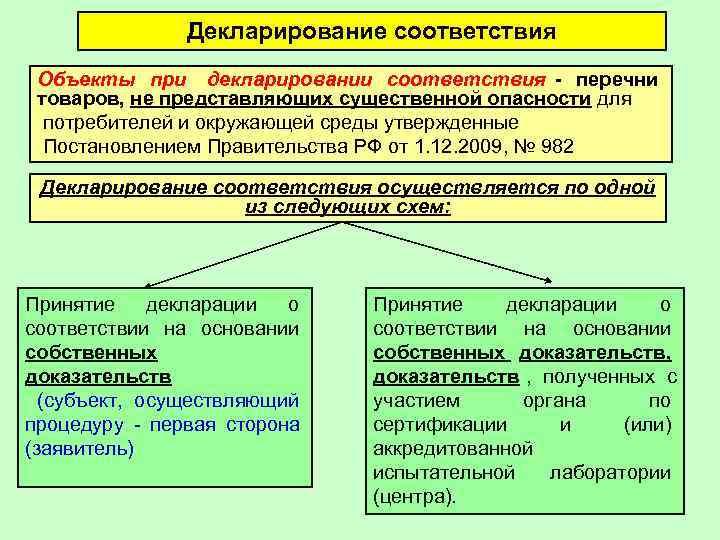 О единых формах сертификата соответствия и декларации о соответствии требованиям технических регламентов евразийского экономического союза и правилах их оформления (с изменениями на 15 ноября 2016 года)