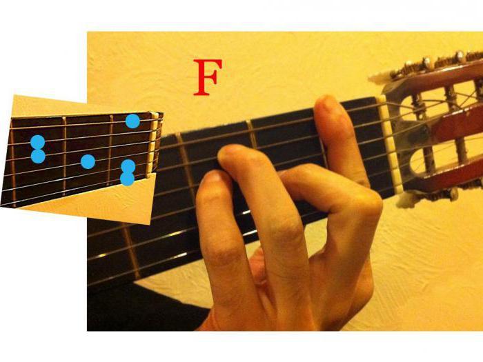 Баре на гитаре. основы и приемы