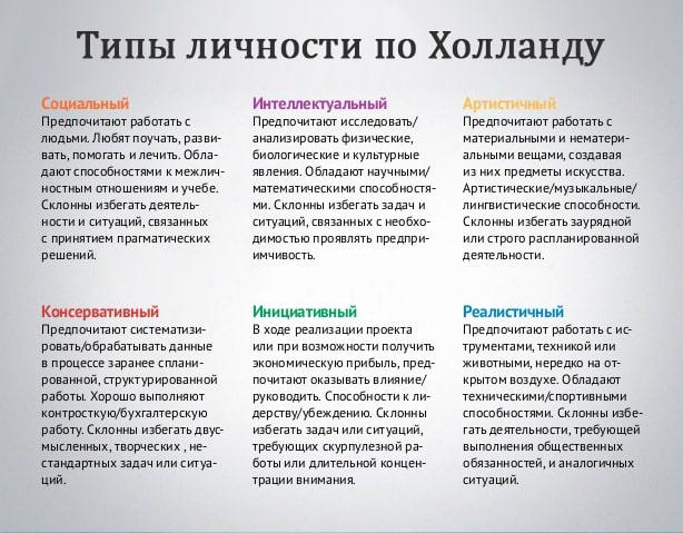Соционика: тест, модель, аспекты, соционические типы и отношения