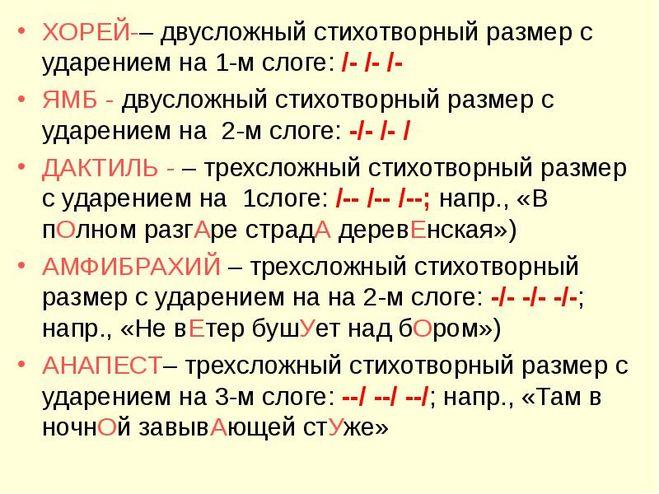 Стихотворные размеры: как определять, особенности и примеры :: syl.ru