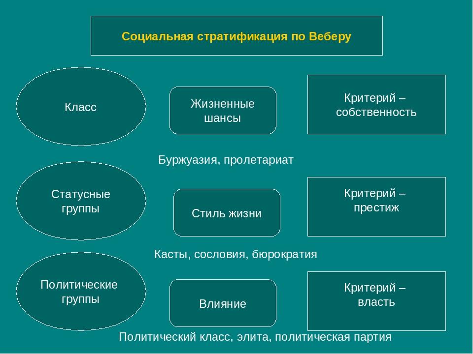 Что такое бюрократия: суть социальной или рациональной государственной бюрократии простыми словами, ее модели и структура