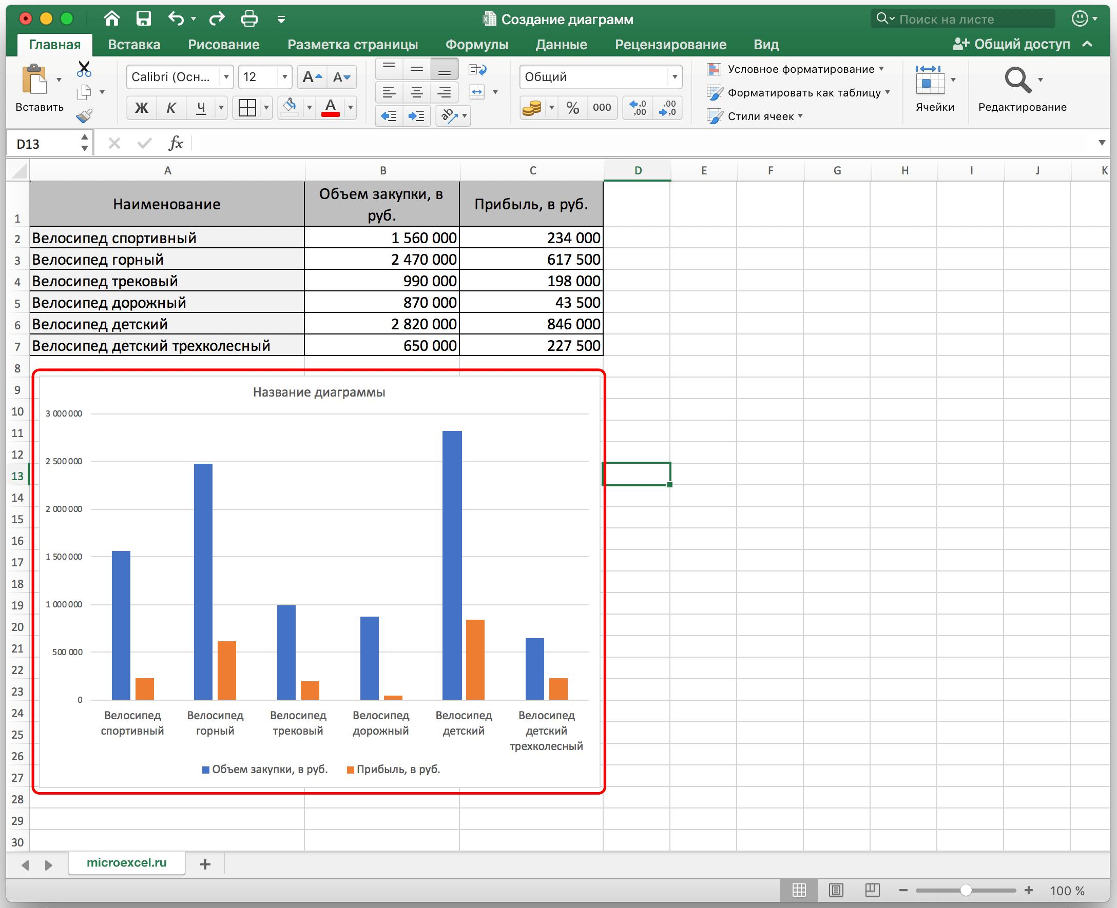 Построение графиков в excel по данным таблицы