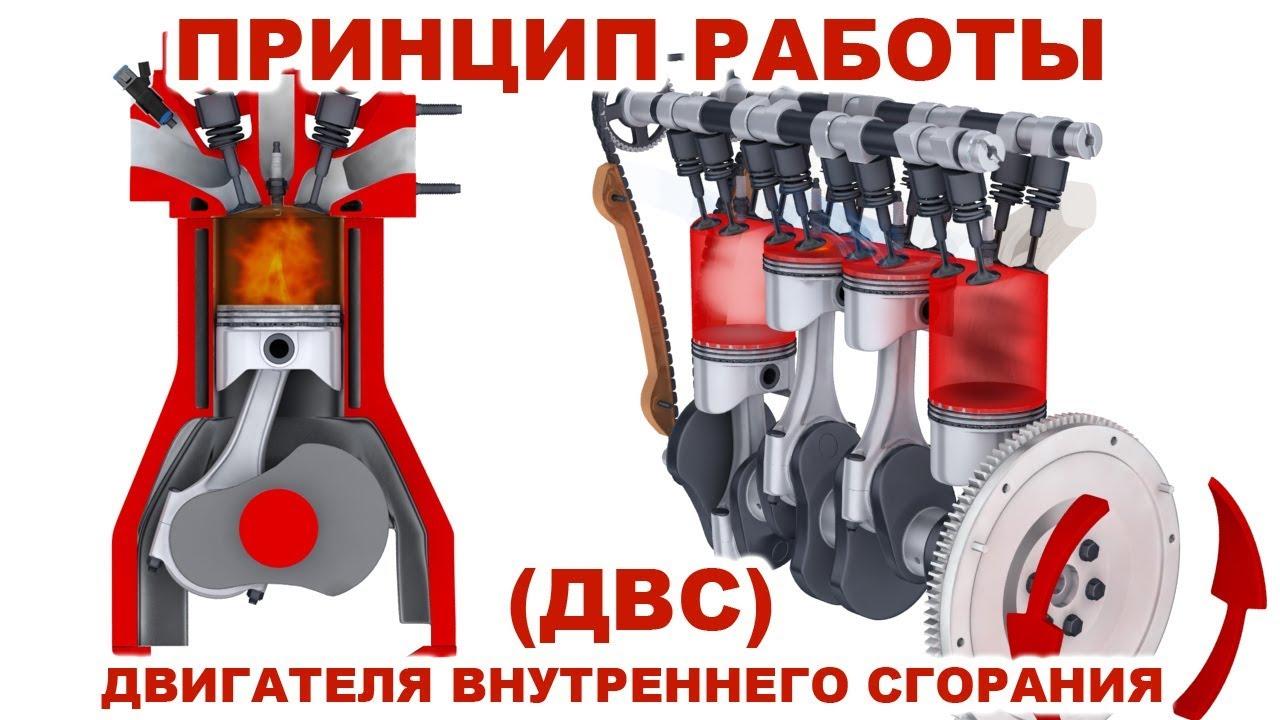 Что такое двигатель и как он работает - фото видео. | автомашины