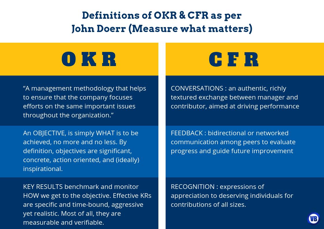 Что такое okr? — статья в блоге scrumtrek