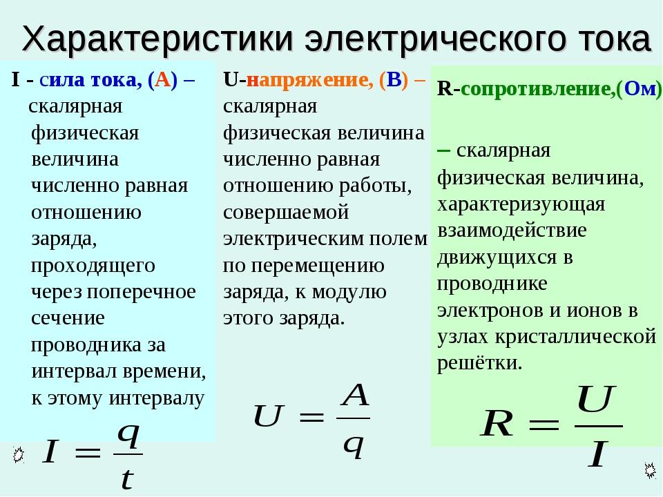 Дс-мг