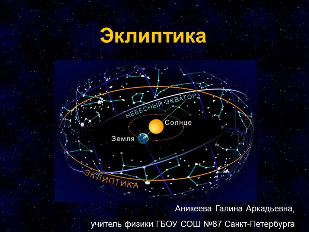 Что такое эклиптика? все о космосе :: syl.ru