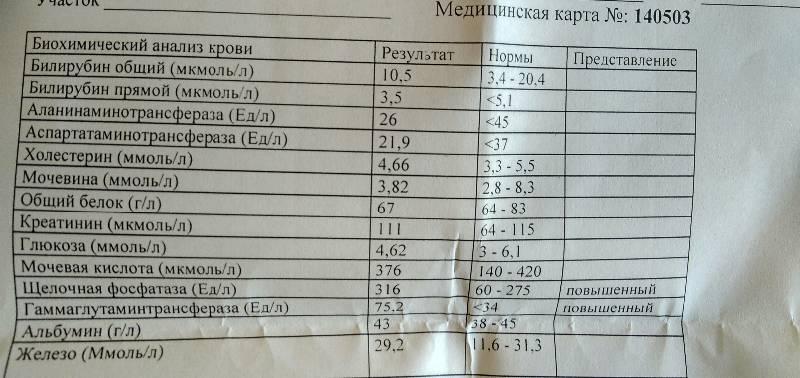 Как приближают бессмертие в россии: биорегуляторные пептиды хавинсона - hi-news.ru