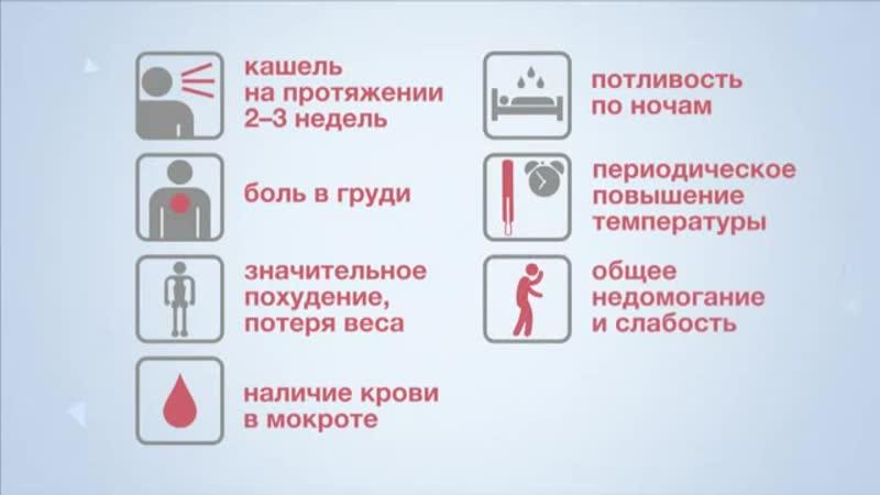 Что такое туберкулез? анализ на туберкулез. первые симптомы туберкулеза :: syl.ru